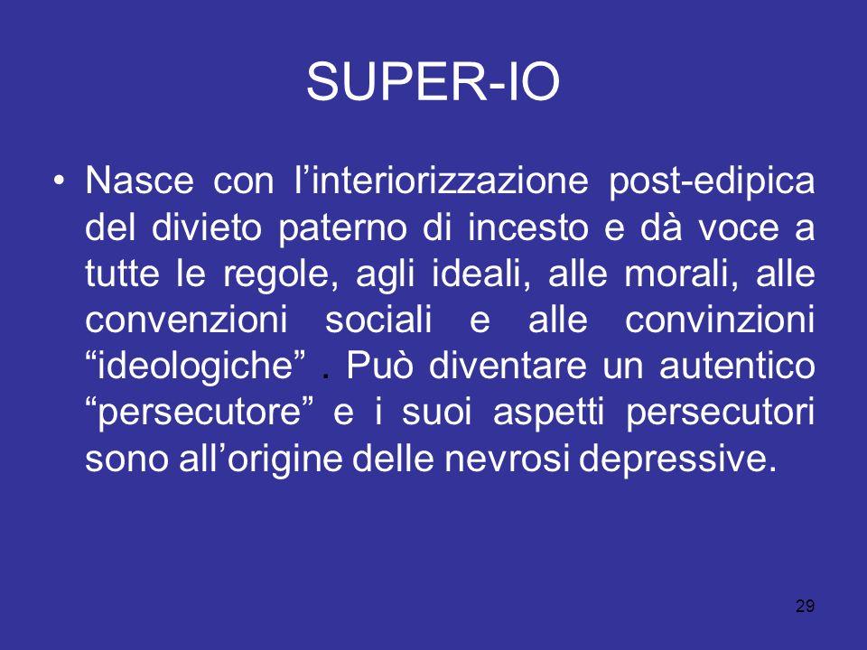 29 SUPER-IO Nasce con linteriorizzazione post-edipica del divieto paterno di incesto e dà voce a tutte le regole, agli ideali, alle morali, alle conve