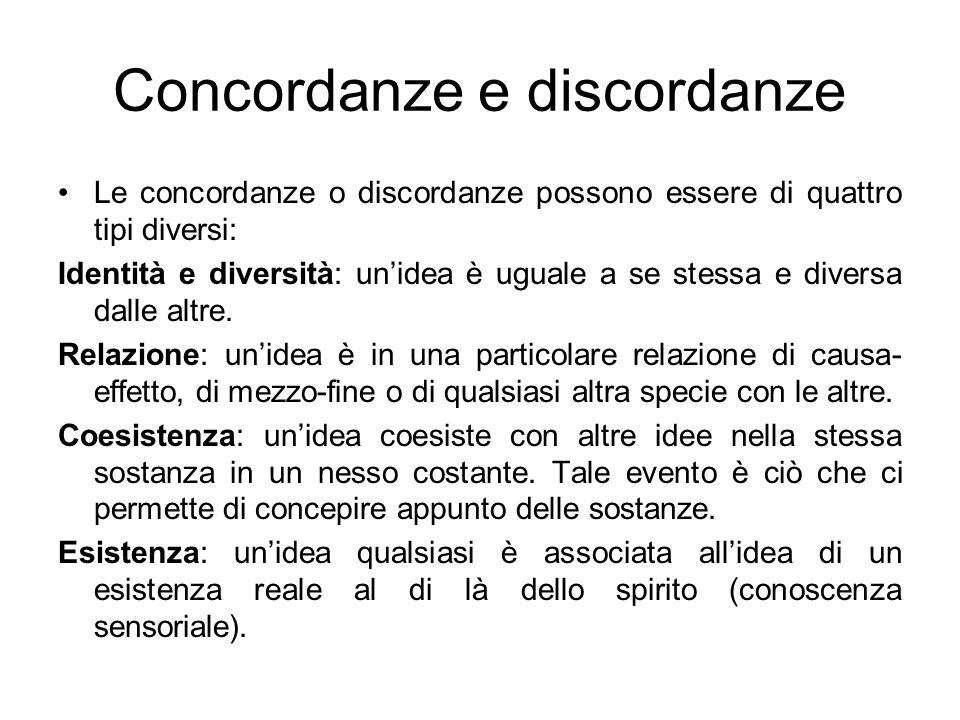 Concordanze e discordanze Le concordanze o discordanze possono essere di quattro tipi diversi: Identità e diversità: unidea è uguale a se stessa e div