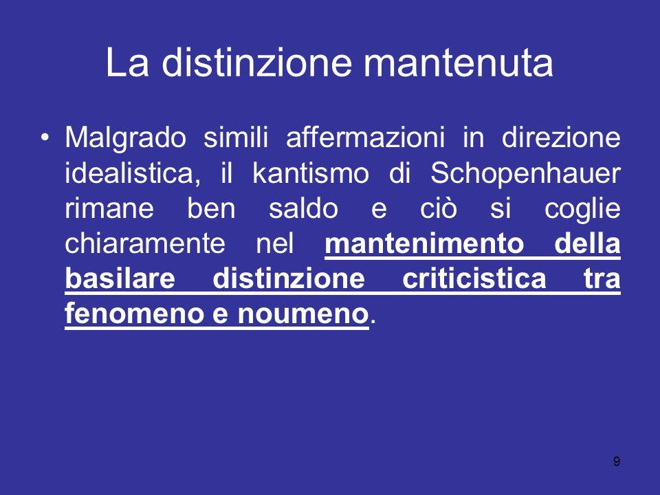 La distinzione mantenuta Malgrado simili affermazioni in direzione idealistica, il kantismo di Schopenhauer rimane ben saldo e ciò si coglie chiaramen