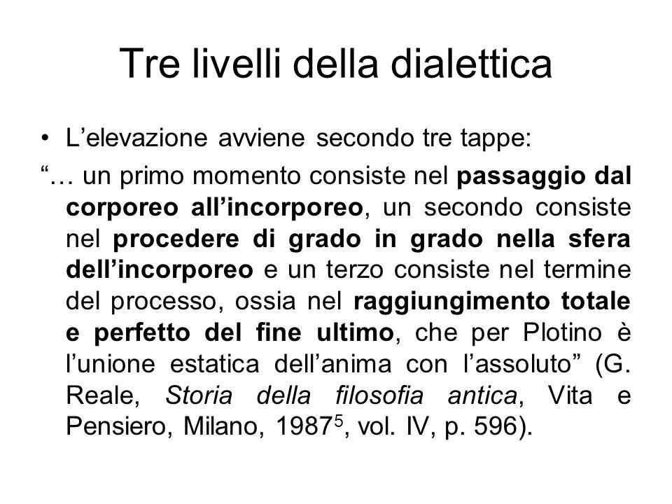 Tre livelli della dialettica Lelevazione avviene secondo tre tappe: … un primo momento consiste nel passaggio dal corporeo allincorporeo, un secondo c