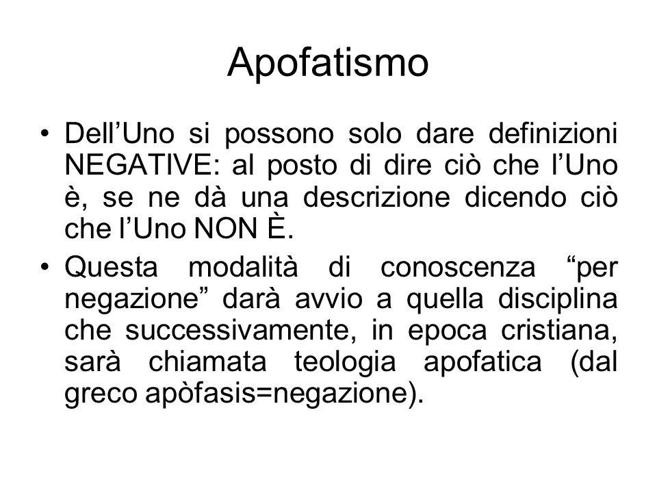 LUno - Bene Lunica definizione in positivo che si può dare dellUno è quella relativa alla caratteristica di BENE (come era in Platone).