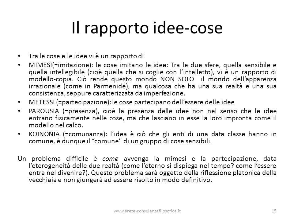 www.arete-consulenzafilosofica.it15 Il rapporto idee-cose Tra le cose e le idee vi è un rapporto di MIMESI(=imitazione): le cose imitano le idee: Tra