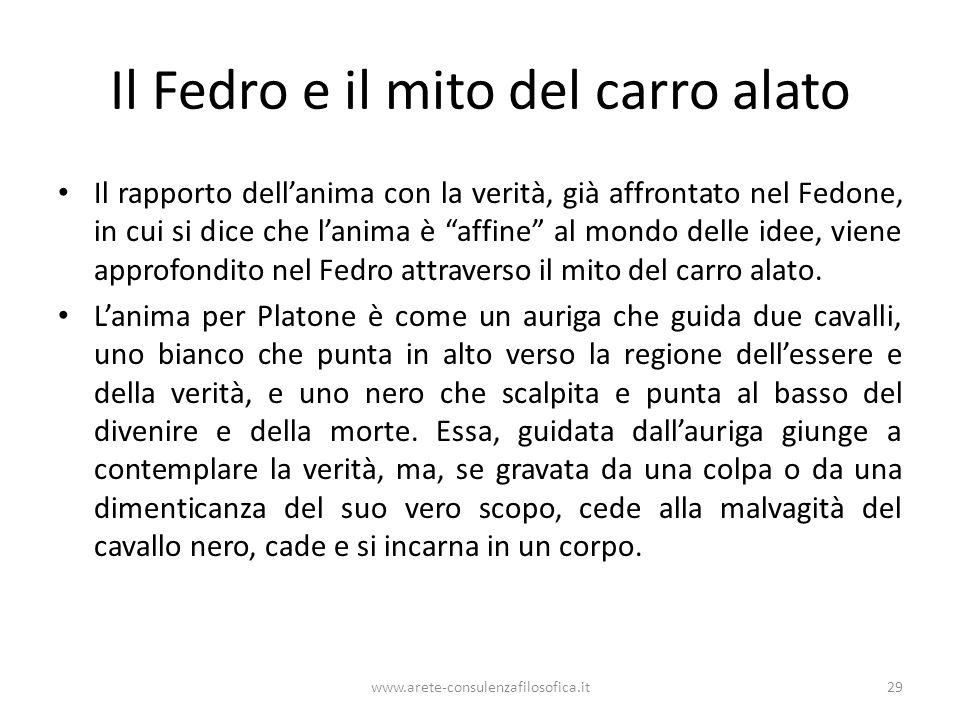 www.arete-consulenzafilosofica.it29 Il Fedro e il mito del carro alato Il rapporto dellanima con la verità, già affrontato nel Fedone, in cui si dice
