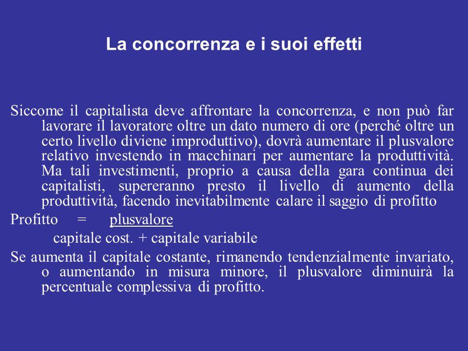 La concorrenza e i suoi effetti Siccome il capitalista deve affrontare la concorrenza, e non può far lavorare il lavoratore oltre un dato numero di or