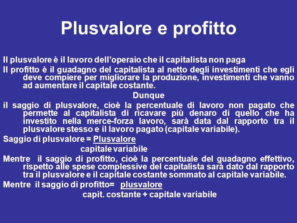 Plusvalore e profitto Il plusvalore è il lavoro delloperaio che il capitalista non paga Il profitto è il guadagno del capitalista al netto degli inves