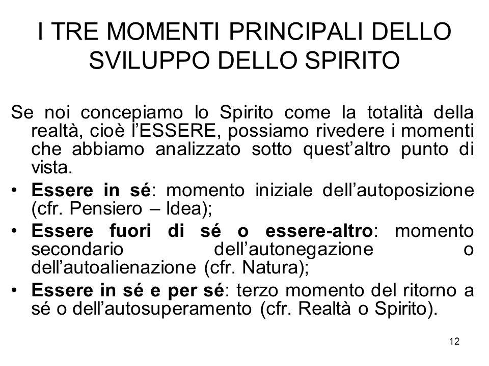 12 I TRE MOMENTI PRINCIPALI DELLO SVILUPPO DELLO SPIRITO Se noi concepiamo lo Spirito come la totalità della realtà, cioè lESSERE, possiamo rivedere i