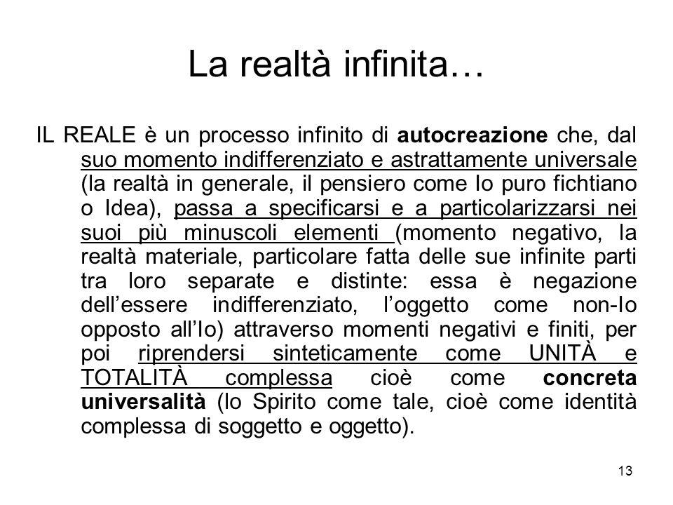 13 La realtà infinita… IL REALE è un processo infinito di autocreazione che, dal suo momento indifferenziato e astrattamente universale (la realtà in