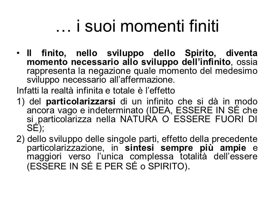 … i suoi momenti finiti Il finito, nello sviluppo dello Spirito, diventa momento necessario allo sviluppo dellinfinito, ossia rappresenta la negazione