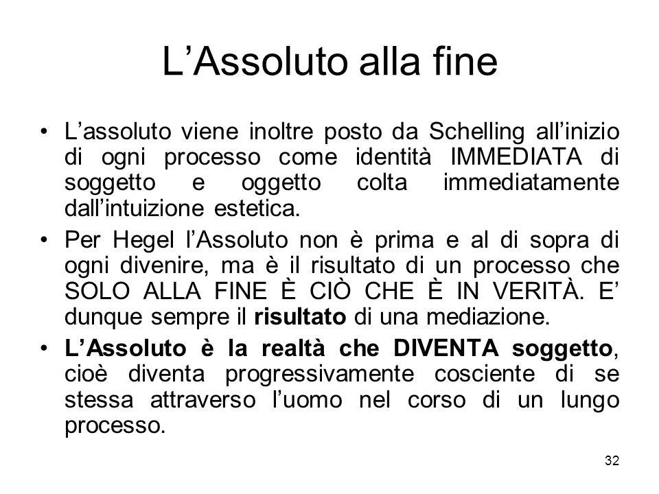 32 LAssoluto alla fine Lassoluto viene inoltre posto da Schelling allinizio di ogni processo come identità IMMEDIATA di soggetto e oggetto colta immed