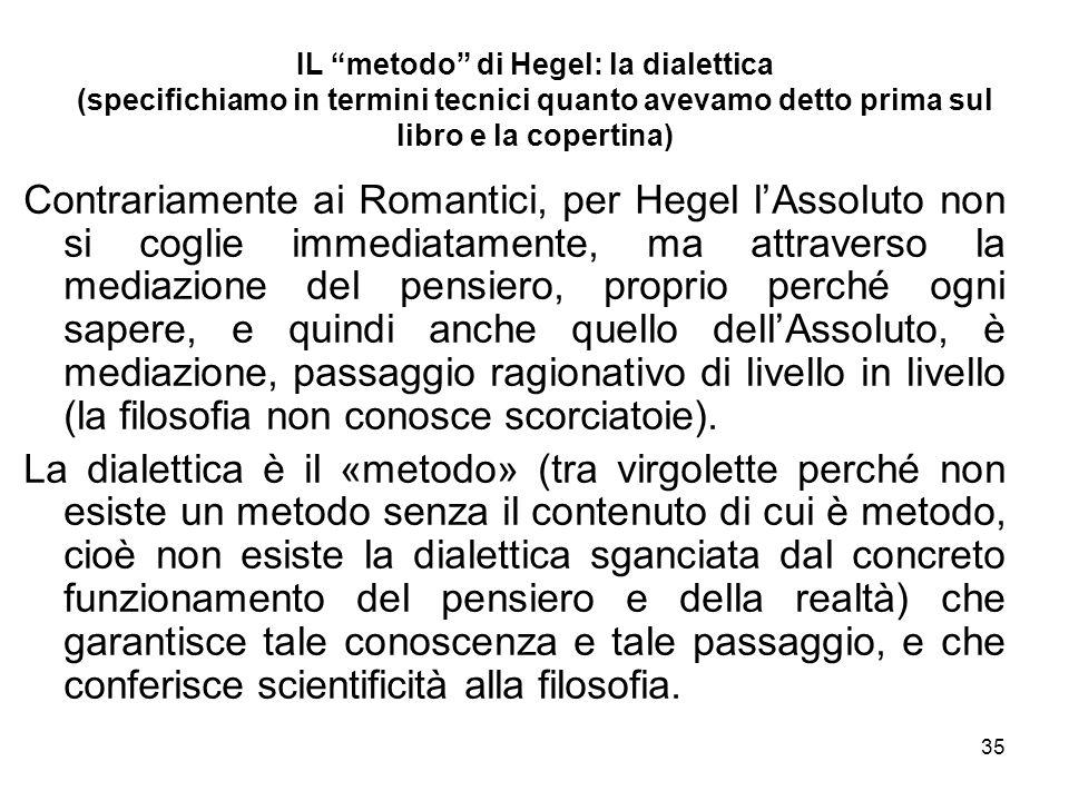 35 IL metodo di Hegel: la dialettica (specifichiamo in termini tecnici quanto avevamo detto prima sul libro e la copertina) Contrariamente ai Romantic