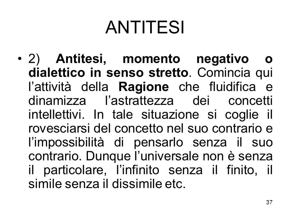 37 ANTITESI 2) Antitesi, momento negativo o dialettico in senso stretto. Comincia qui lattività della Ragione che fluidifica e dinamizza lastrattezza