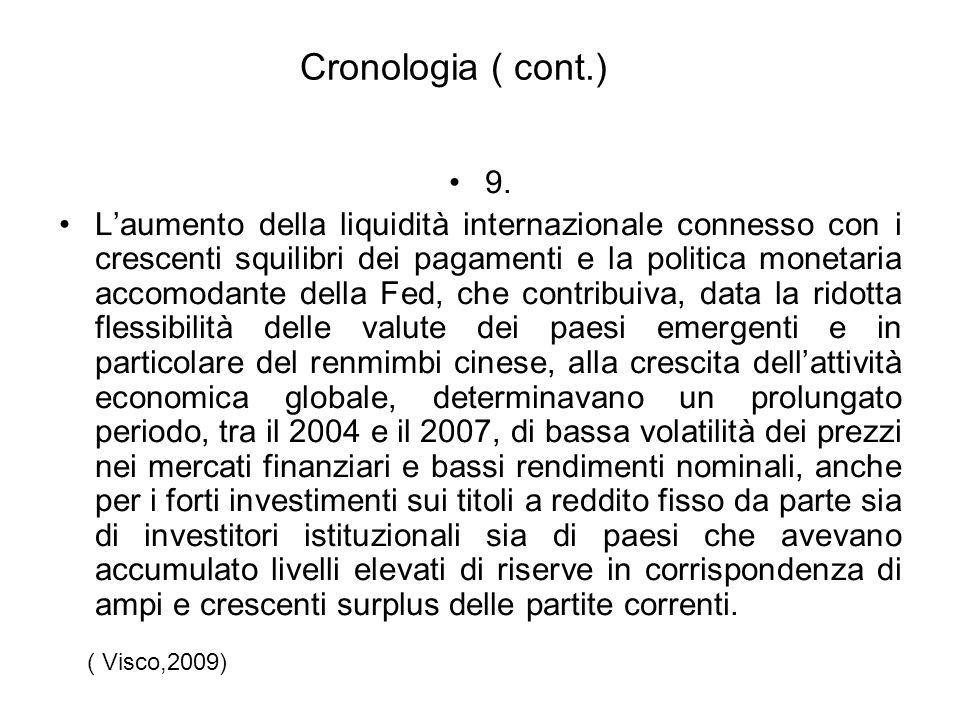 Cronologia ( cont.) 9. Laumento della liquidità internazionale connesso con i crescenti squilibri dei pagamenti e la politica monetaria accomodante de