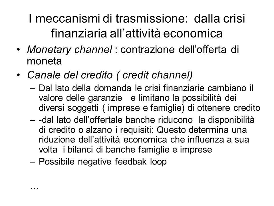 I meccanismi di trasmissione: dalla crisi finanziaria allattività economica Monetary channel : contrazione dellofferta di moneta Canale del credito (