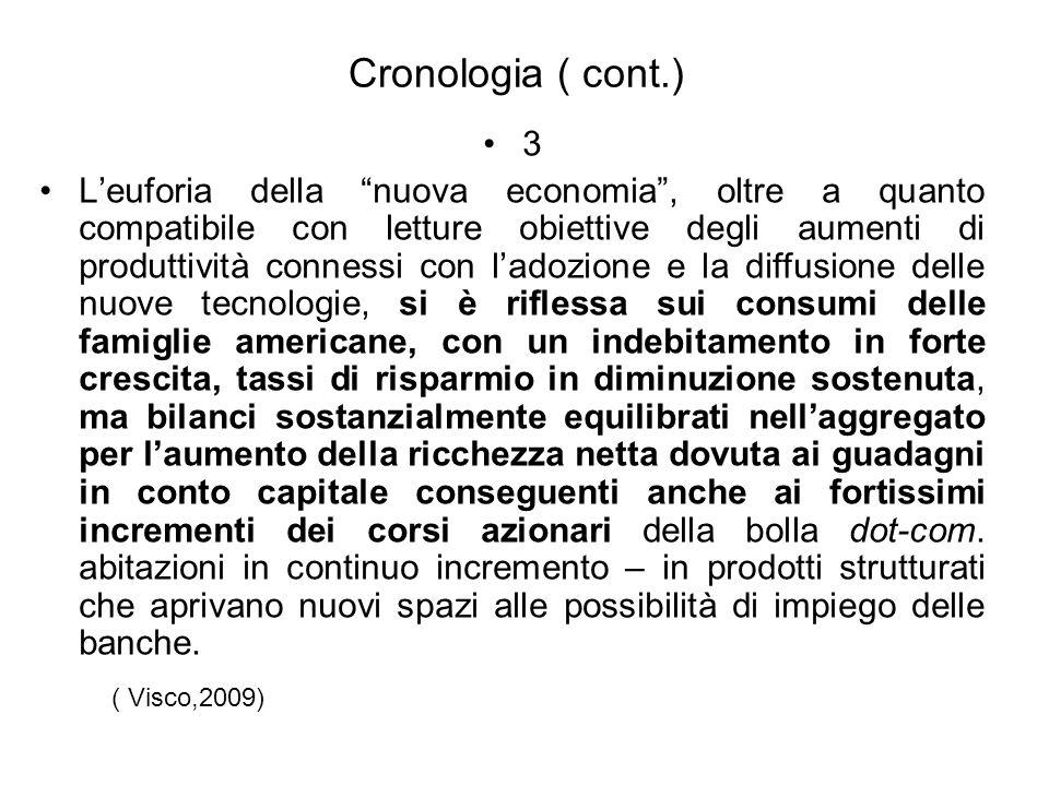 Cronologia ( cont.) 3 Leuforia della nuova economia, oltre a quanto compatibile con letture obiettive degli aumenti di produttività connessi con ladoz