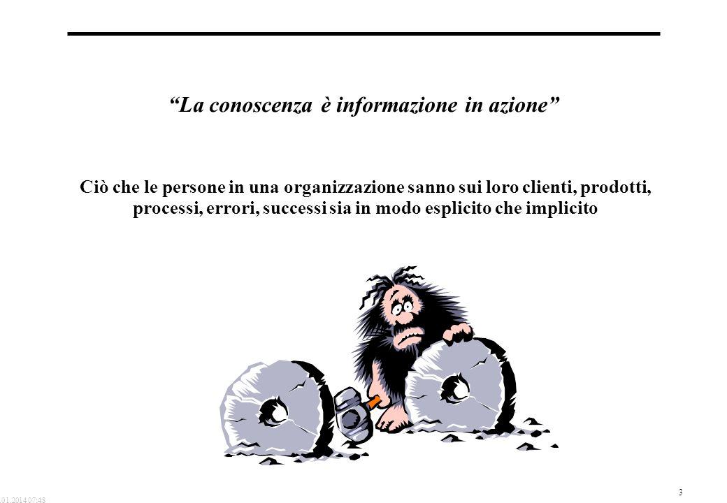 3 19.01.2014 07:48 La conoscenza è informazione in azione Ciò che le persone in una organizzazione sanno sui loro clienti, prodotti, processi, errori,