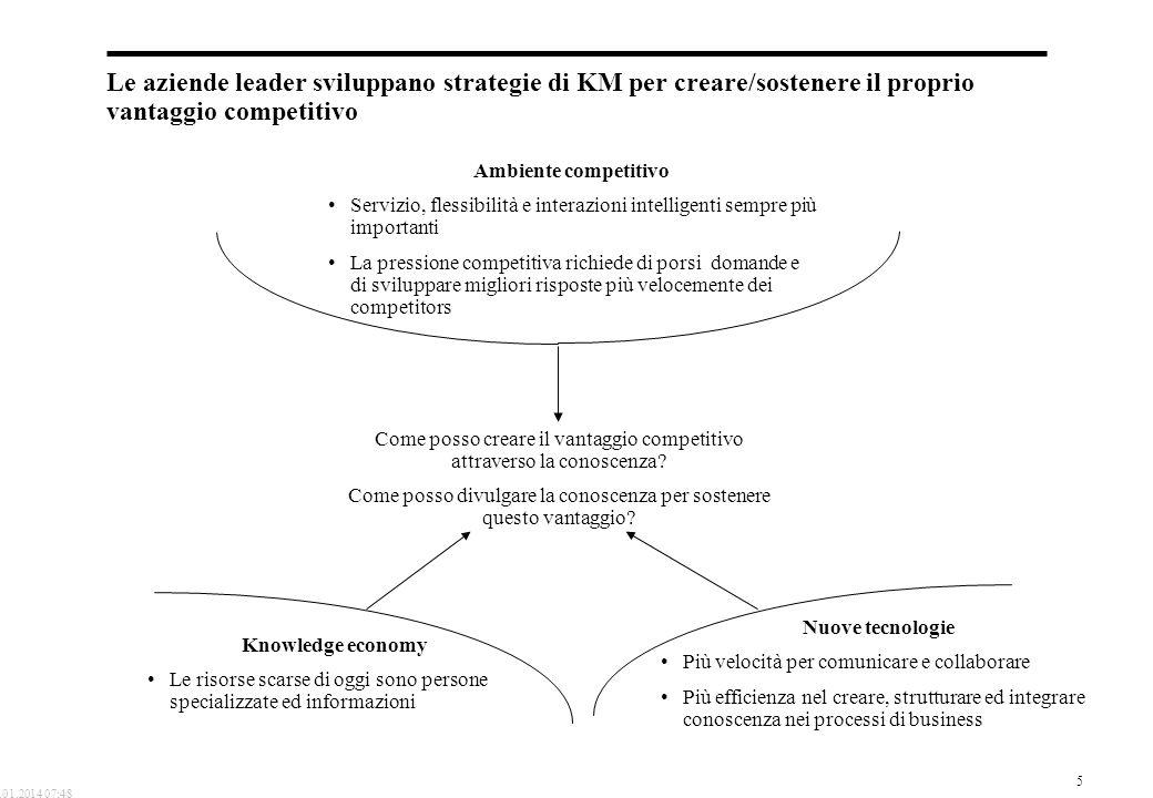 5 19.01.2014 07:48 Le aziende leader sviluppano strategie di KM per creare/sostenere il proprio vantaggio competitivo Ambiente competitivo Servizio, f
