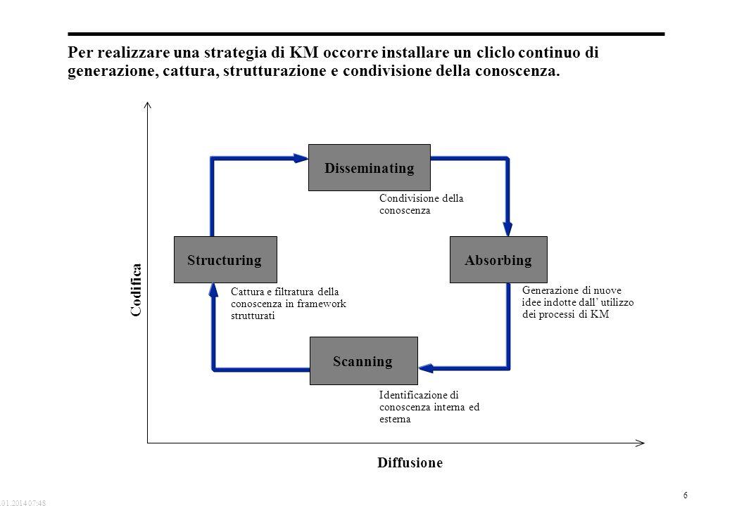 7 19.01.2014 07:48 Le strategie di KM tipicamente si focalizzano prima su obiettivi di efficienza...