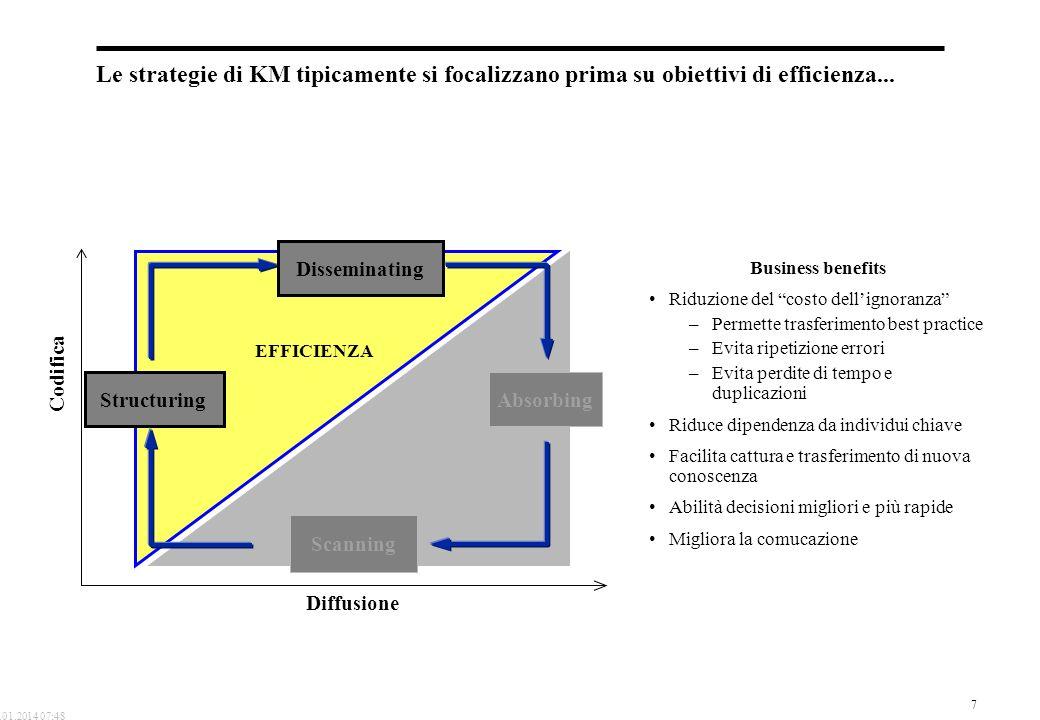 7 19.01.2014 07:48 Le strategie di KM tipicamente si focalizzano prima su obiettivi di efficienza... Business benefits Riduzione del costo dellignoran