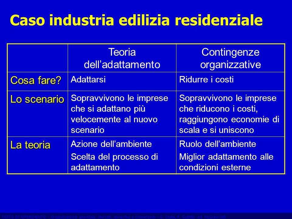 TESTO DI RIFERIMENTO - Organizzazione aziendale. Mercati, gerarchie e convenzioni - G. Costa, P. Gubitta ed. McGraw-Hill Caso industria edilizia resid