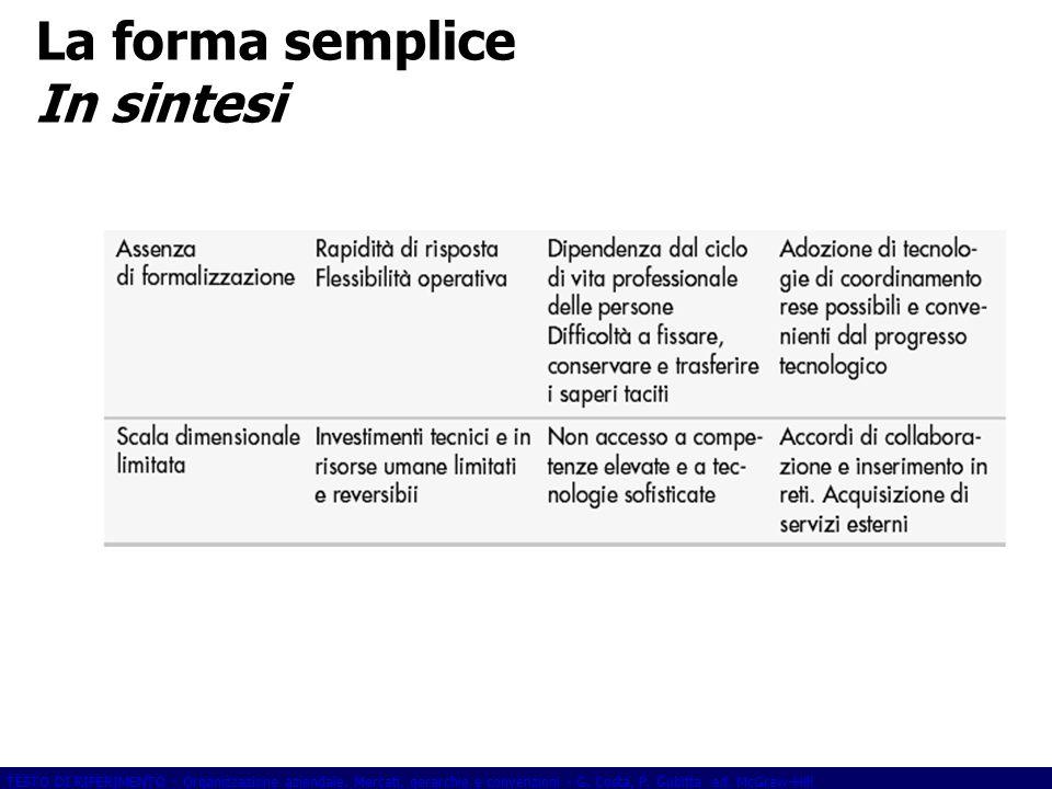 TESTO DI RIFERIMENTO - Organizzazione aziendale. Mercati, gerarchie e convenzioni - G. Costa, P. Gubitta ed. McGraw-Hill La forma semplice In sintesi