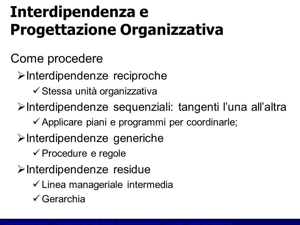 TESTO DI RIFERIMENTO - Organizzazione aziendale. Mercati, gerarchie e convenzioni - G. Costa, P. Gubitta ed. McGraw-Hill Interdipendenza e Progettazio