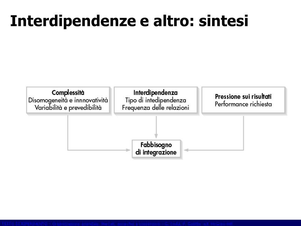 TESTO DI RIFERIMENTO - Organizzazione aziendale. Mercati, gerarchie e convenzioni - G. Costa, P. Gubitta ed. McGraw-Hill Interdipendenze e altro: sint