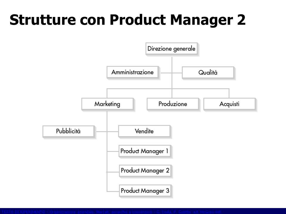 TESTO DI RIFERIMENTO - Organizzazione aziendale. Mercati, gerarchie e convenzioni - G. Costa, P. Gubitta ed. McGraw-Hill Strutture con Product Manager