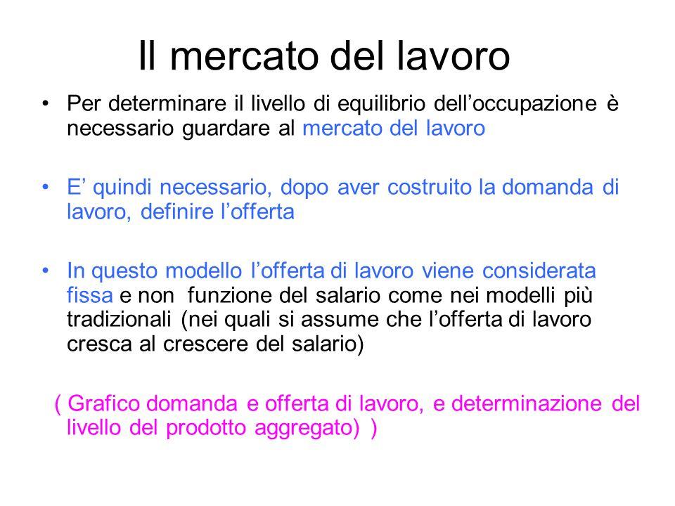Il mercato del lavoro Per determinare il livello di equilibrio delloccupazione è necessario guardare al mercato del lavoro E quindi necessario, dopo a