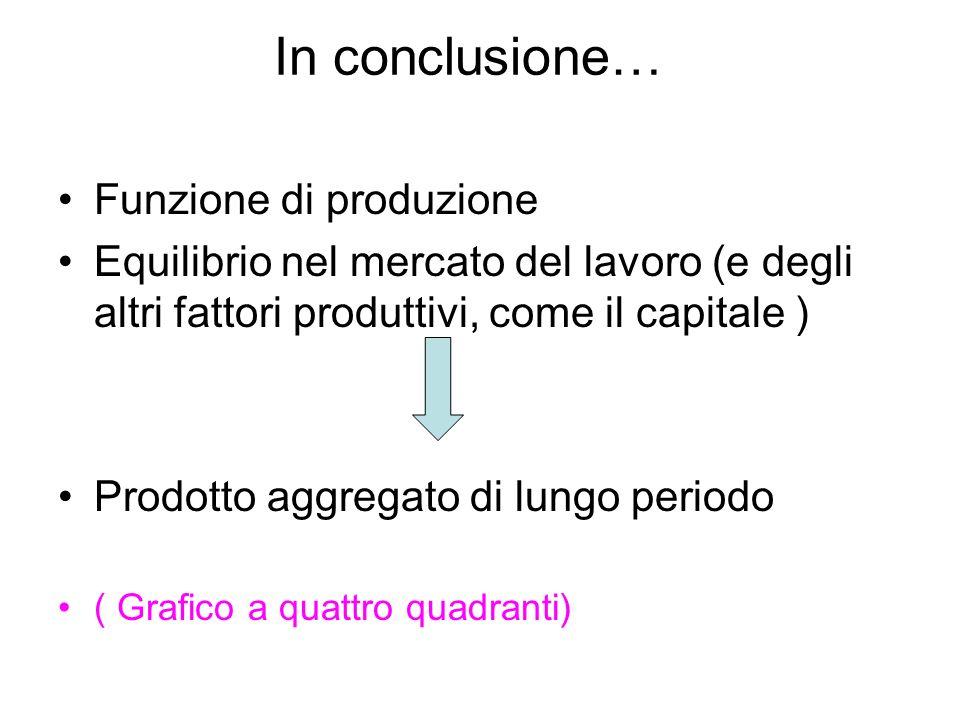 In conclusione… Funzione di produzione Equilibrio nel mercato del lavoro (e degli altri fattori produttivi, come il capitale ) Prodotto aggregato di l