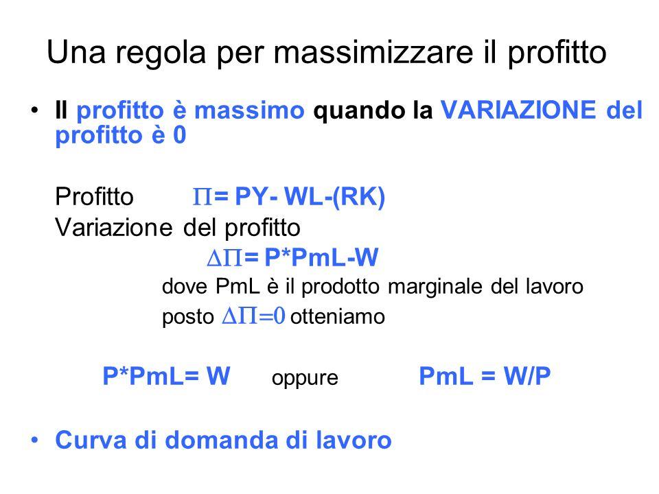 Una regola per massimizzare il profitto Il profitto è massimo quando la VARIAZIONE del profitto è 0 Profitto = PY- WL-(RK) Variazione del profitto = P