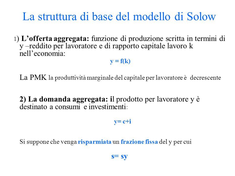 La struttura di base del modello di Solow 1 ) Lofferta aggregata: funzione di produzione scritta in termini di y –reddito per lavoratore e di rapporto