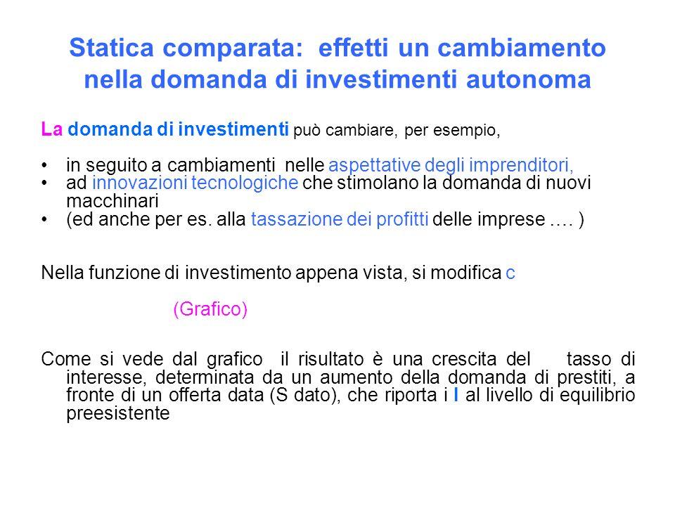 Statica comparata: effetti un cambiamento nella domanda di investimenti autonoma La domanda di investimenti può cambiare, per esempio, in seguito a ca