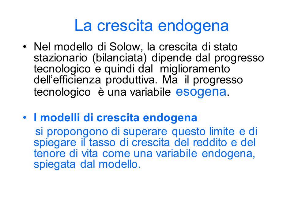 La crescita endogena Nel modello di Solow, la crescita di stato stazionario (bilanciata) dipende dal progresso tecnologico e quindi dal miglioramento dellefficienza produttiva.