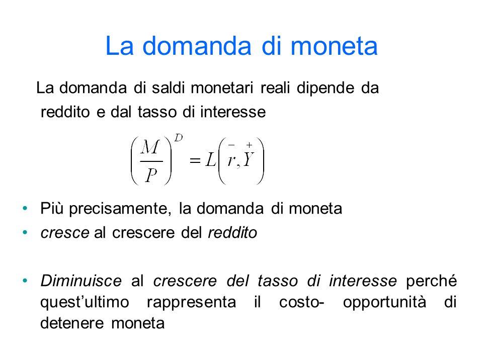 La domanda di moneta La domanda di saldi monetari reali dipende da reddito e dal tasso di interesse Più precisamente, la domanda di moneta cresce al c