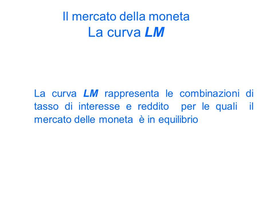La curva LM rappresenta le combinazioni di tasso di interesse e reddito per le quali il mercato delle moneta è in equilibrio Il mercato della moneta L