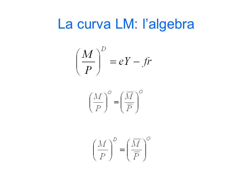 La curva LM: lalgebra