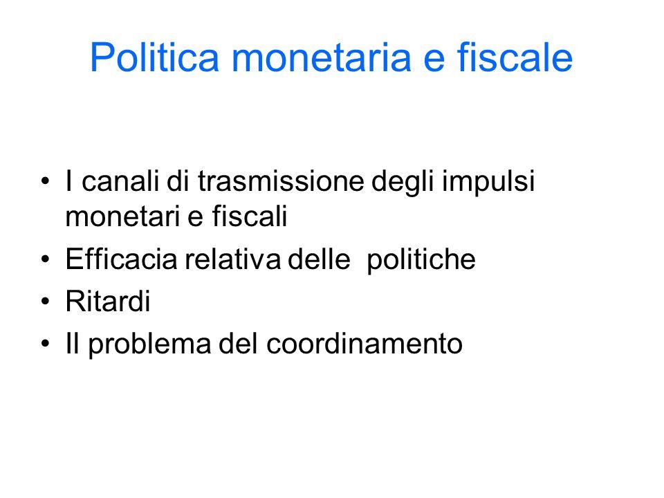 Politica monetaria e fiscale I canali di trasmissione degli impulsi monetari e fiscali Efficacia relativa delle politiche Ritardi Il problema del coordinamento