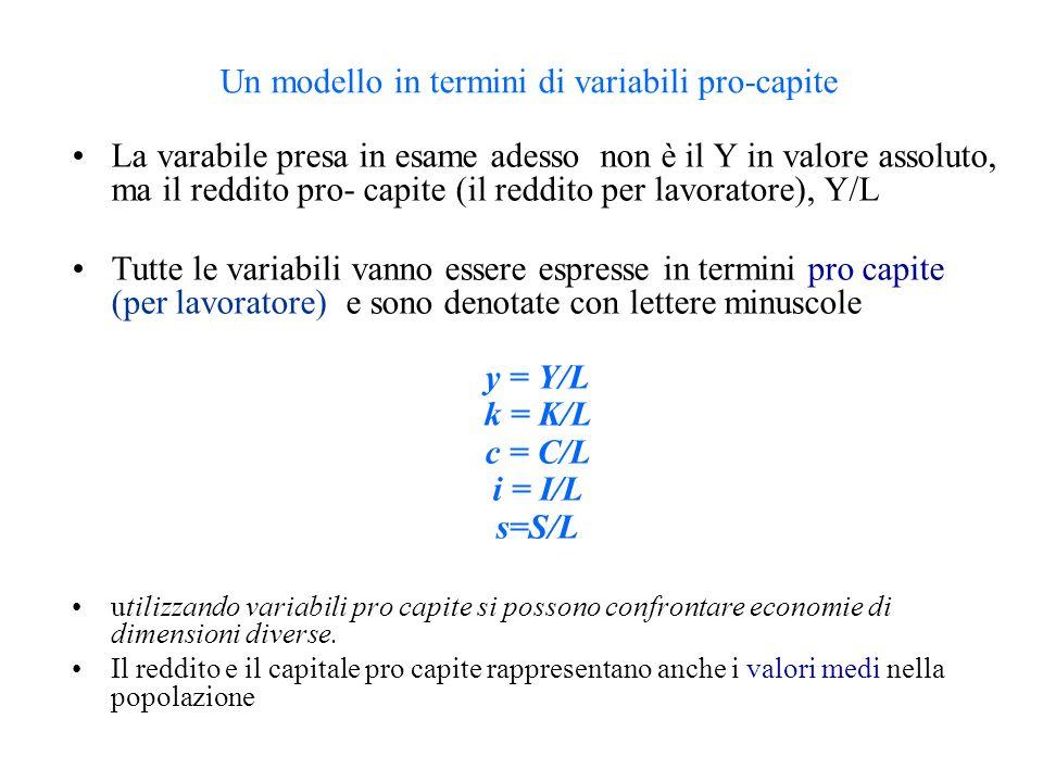 Un modello in termini di variabili pro-capite La varabile presa in esame adesso non è il Y in valore assoluto, ma il reddito pro- capite (il reddito per lavoratore), Y/L Tutte le variabili vanno essere espresse in termini pro capite (per lavoratore) e sono denotate con lettere minuscole y = Y/L k = K/L c = C/L i = I/L s=S/L utilizzando variabili pro capite si possono confrontare economie di dimensioni diverse.