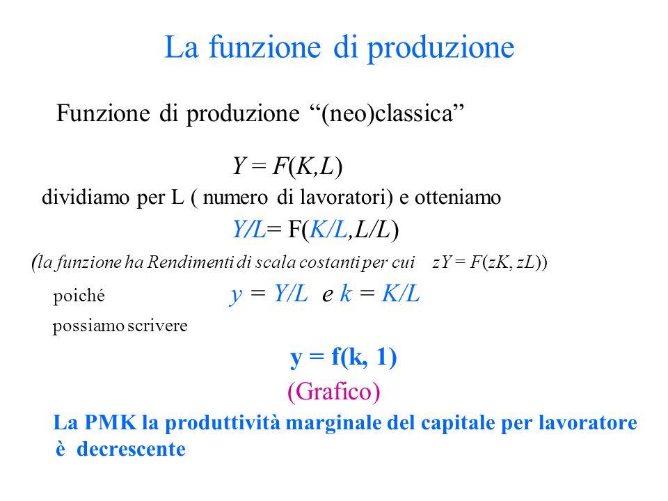 La funzione di produzione Funzione di produzione (neo)classica Y = F(K,L) dividiamo per L ( numero di lavoratori) e otteniamo Y/L= F(K/L,L/L) ( la funzione ha Rendimenti di scala costanti per cui zY = F(zK, zL)) poiché y = Y/L e k = K/L possiamo scrivere y = f(k, 1) (Grafico) La PMK la produttività marginale del capitale per lavoratore è decrescente