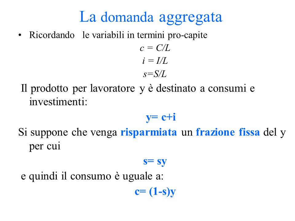 La domanda aggregata Ricordando le variabili in termini pro-capite c = C/L i = I/L s=S/L Il prodotto per lavoratore y è destinato a consumi e investimenti: y= c+i Si suppone che venga risparmiata un frazione fissa del y per cui s= sy e quindi il consumo è uguale a: c= (1-s)y