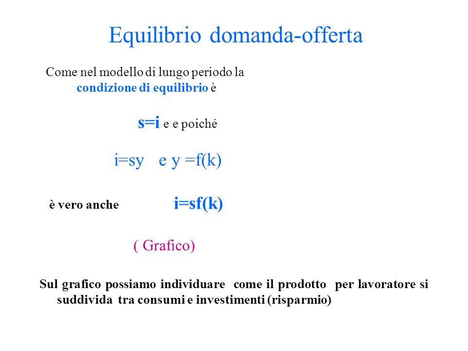 Equilibrio domanda-offerta Come nel modello di lungo periodo la condizione di equilibrio è s=i e e poiché i=sy e y =f(k) è vero anche i=sf(k) ( Grafico) Sul grafico possiamo individuare come il prodotto per lavoratore si suddivida tra consumi e investimenti (risparmio)