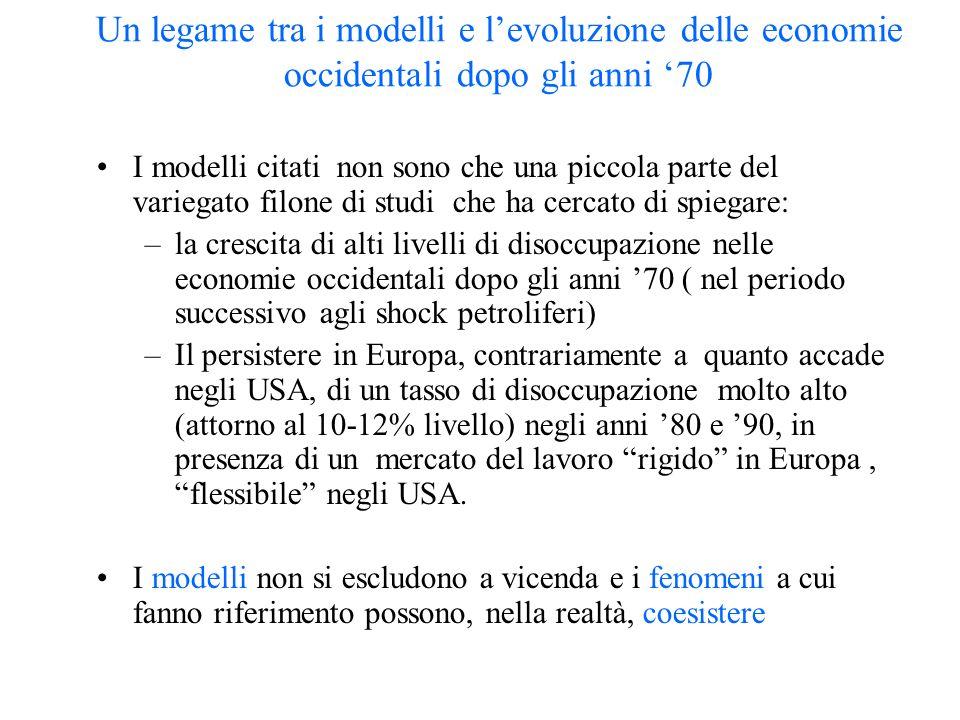 Un legame tra i modelli e levoluzione delle economie occidentali dopo gli anni 70 I modelli citati non sono che una piccola parte del variegato filone di studi che ha cercato di spiegare: –la crescita di alti livelli di disoccupazione nelle economie occidentali dopo gli anni 70 ( nel periodo successivo agli shock petroliferi) –Il persistere in Europa, contrariamente a quanto accade negli USA, di un tasso di disoccupazione molto alto (attorno al 10-12% livello) negli anni 80 e 90, in presenza di un mercato del lavoro rigido in Europa, flessibile negli USA.