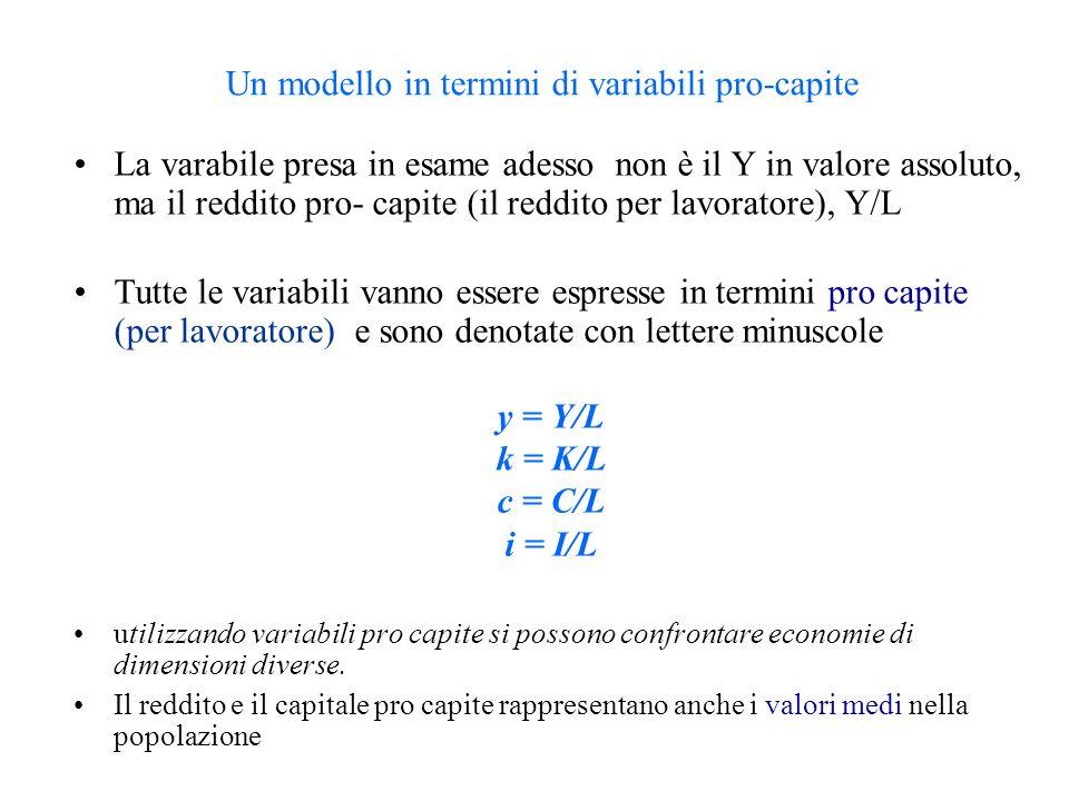 Un modello in termini di variabili pro-capite La varabile presa in esame adesso non è il Y in valore assoluto, ma il reddito pro- capite (il reddito p