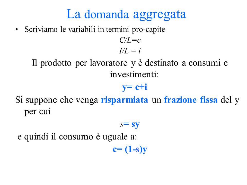 La domanda aggregata Scriviamo le variabili in termini pro-capite C/L=c I/L = i Il prodotto per lavoratore y è destinato a consumi e investimenti: y=