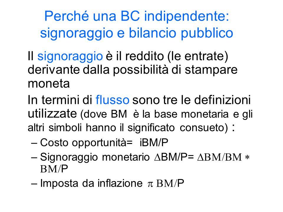 Perché una BC indipendente: signoraggio e bilancio pubblico Il signoraggio è il reddito (le entrate) derivante dalla possibilità di stampare moneta In termini di flusso sono tre le definizioni utilizzate (dove BM è la base monetaria e gli altri simboli hanno il significato consueto) : –Costo opportunità= iBM/P –Signoraggio monetario BM/P= P –Imposta da inflazione P