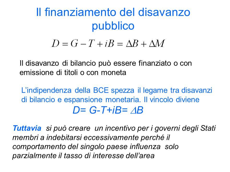 Il finanziamento del disavanzo pubblico Il disavanzo di bilancio può essere finanziato o con emissione di titoli o con moneta Lindipendenza della BCE spezza il legame tra disavanzi di bilancio e espansione monetaria.