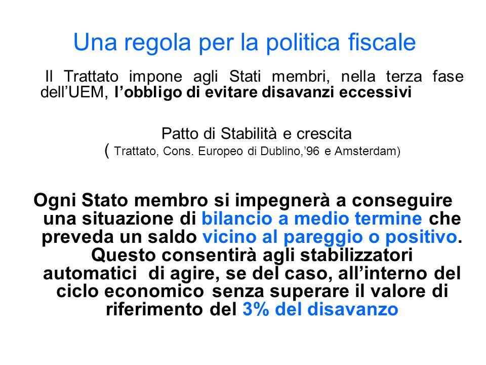 Una regola per la politica fiscale Il Trattato impone agli Stati membri, nella terza fase dellUEM, lobbligo di evitare disavanzi eccessivi Patto di Stabilità e crescita ( Trattato, Cons.