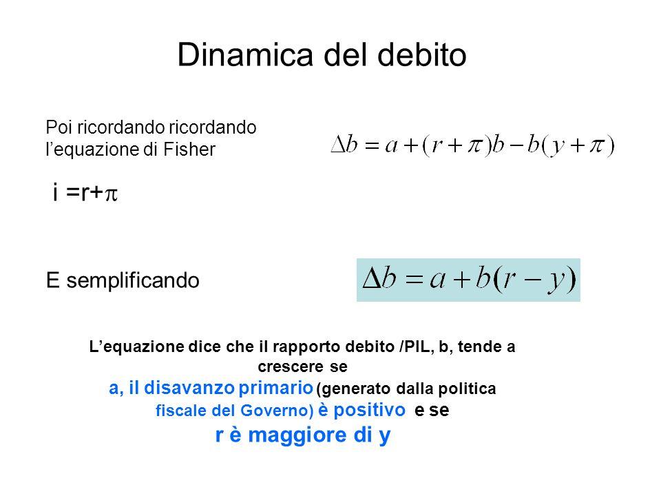 Dinamica del debito Poi ricordando ricordando lequazione di Fisher i =r+ E semplificando Lequazione dice che il rapporto debito /PIL, b, tende a crescere se a, il disavanzo primario (generato dalla politica fiscale del Governo) è positivo e se r è maggiore di y