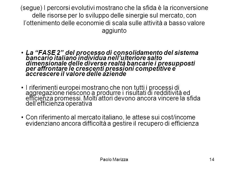 Paolo Marizza14 (segue) I percorsi evolutivi mostrano che la sfida è la riconversione delle risorse per lo sviluppo delle sinergie sul mercato, con lo