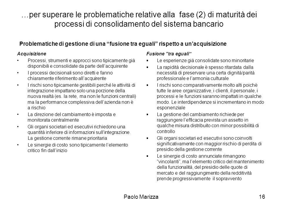 Paolo Marizza16 …per superare le problematiche relative alla fase (2) di maturità dei processi di consolidamento del sistema bancario Acquisizione Pro